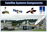 Satellites' System Components