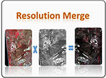 Resolution Merge